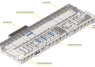 Arkitektritad översiktsbild på bottenplan bussverkstad Tomteboda bussdepå